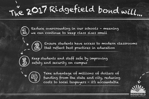 Ridgefield School District to Host Second Round of Stakeholder Meetings to Shape Design for New Schools